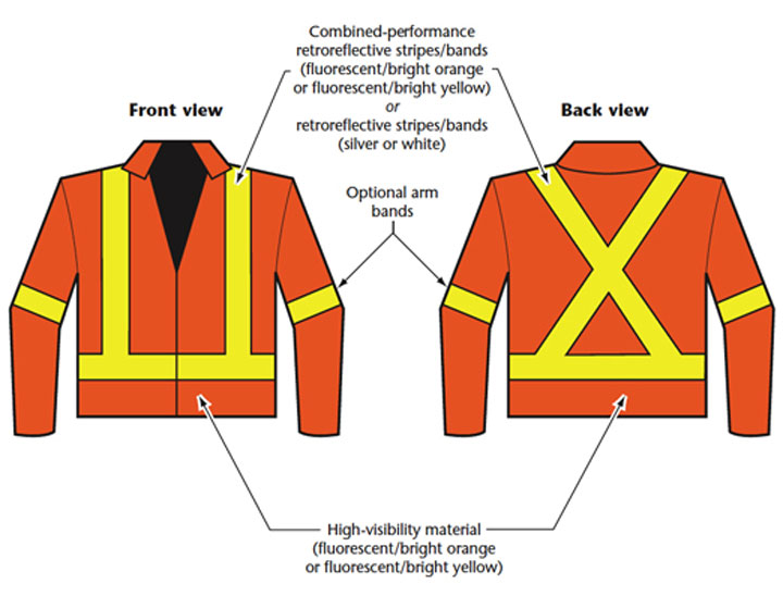 Reflective materials' introduction for uniforms